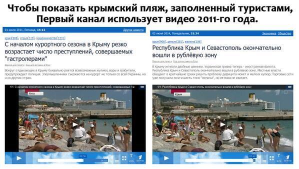Крым Первый канал