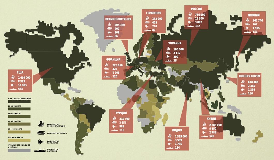 Карта стран по военной мощи