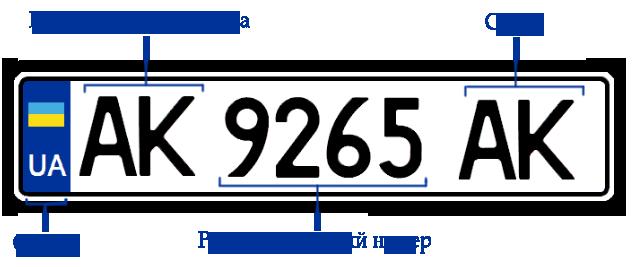 Регистрационный номер Украина 2015