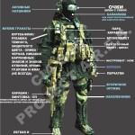 Стандарт одежды пехотинца НАТО
