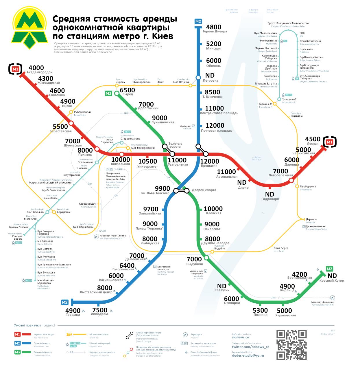Карта киевского метрополитена с указанием средних цен на аренду однокомнатной квартиры