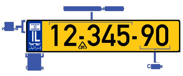Регистрационный номер Израиля обозначения расшифровка