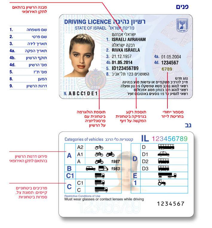 Права на авто в Израиле