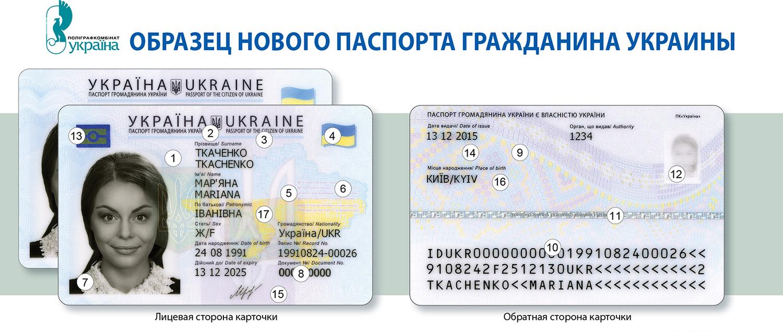 ID-карта новый паспорт Украины