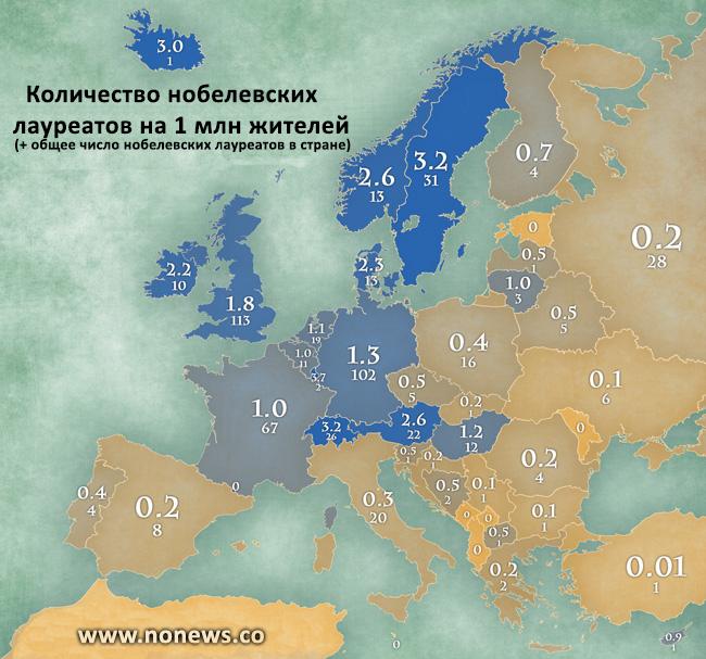 Количество нобелевских лауреатов на душу в разных странах