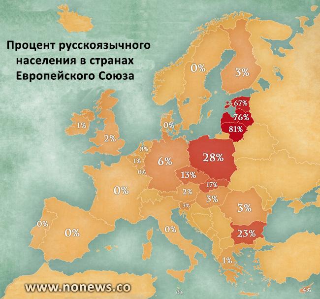 Карта русскоязычных стран Европы