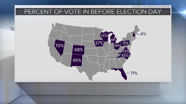 Досрочное голосование