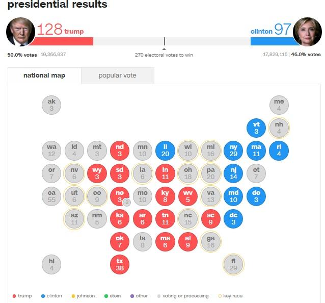 elect-cnn3