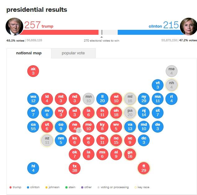 elect-cnn5