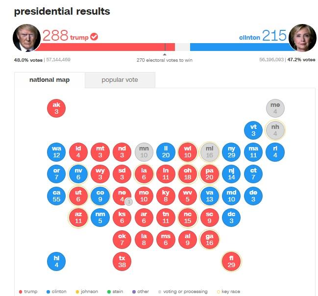 elect-cnn8