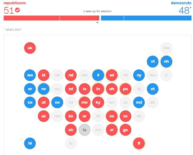 Результаты выборов: Сенат США - CNN