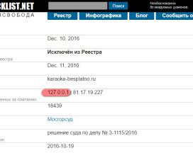 localhost в реестре запрещенных сайтов
