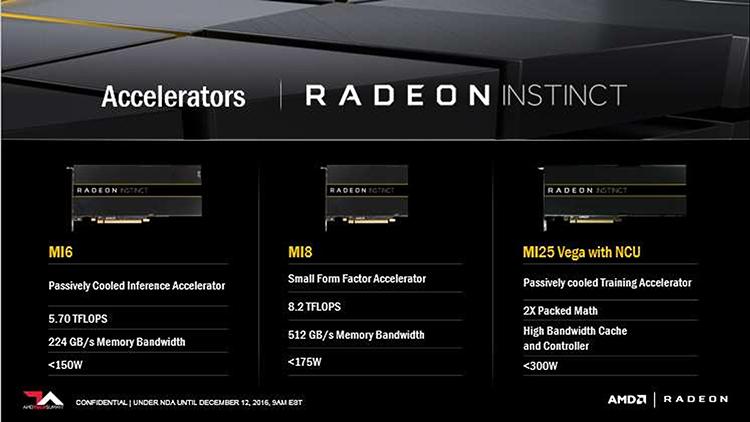 Линейка Radeon Instinct