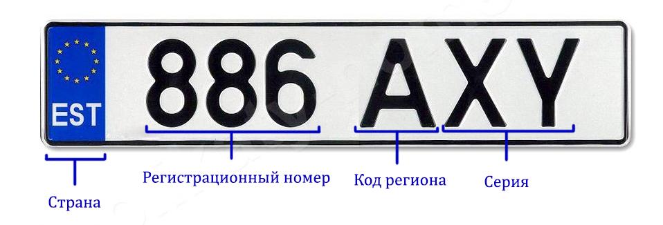 Автомобильный регистрационный номер Эстонии