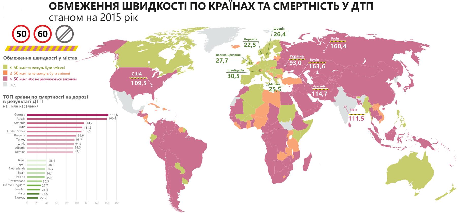 Карта стран мира по уровню смертности в ДТП