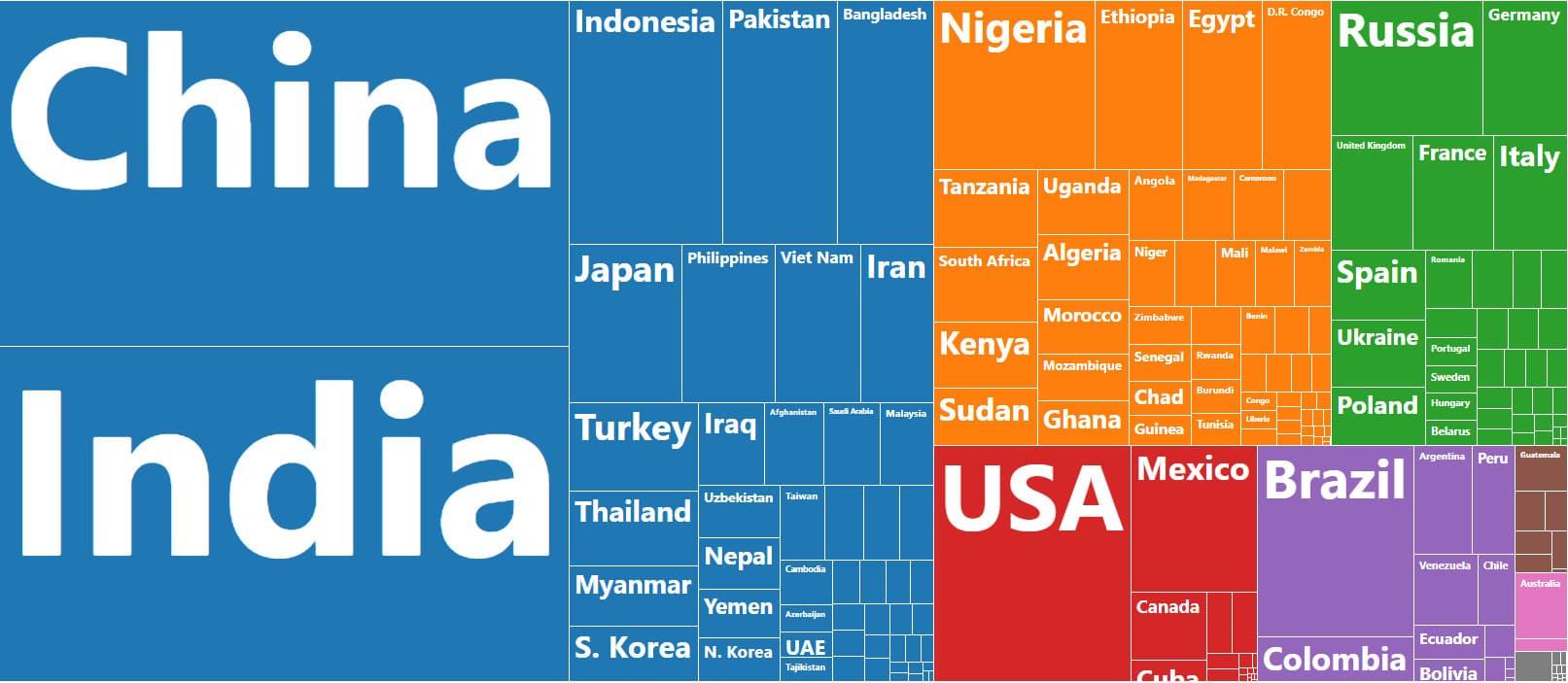 Инфографика населения стран мира