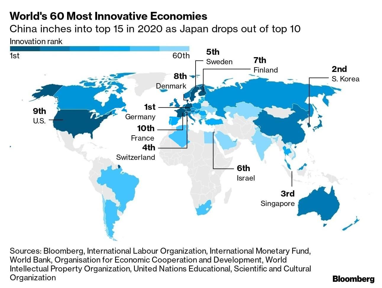 Карта стран по уровню инновационности