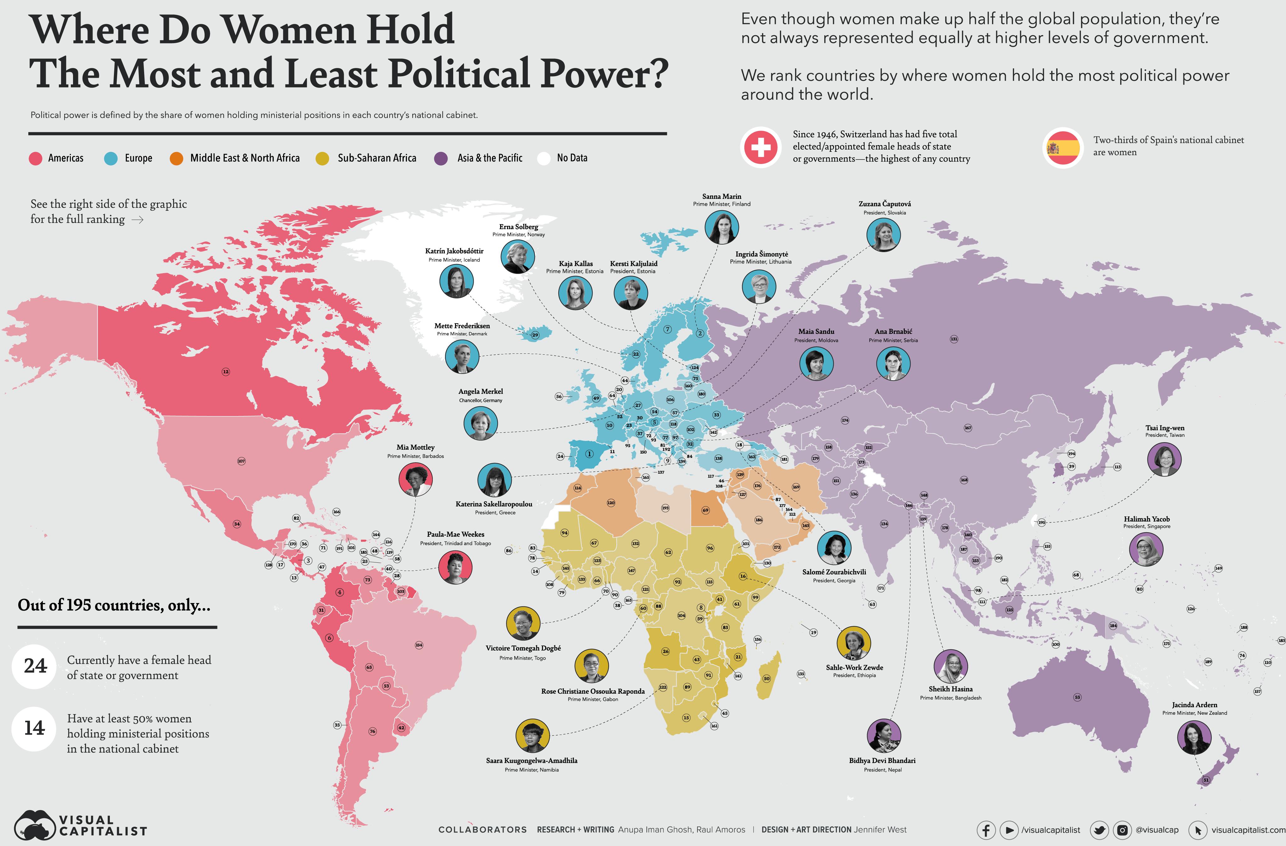 Карта стран по участию женщин в политике